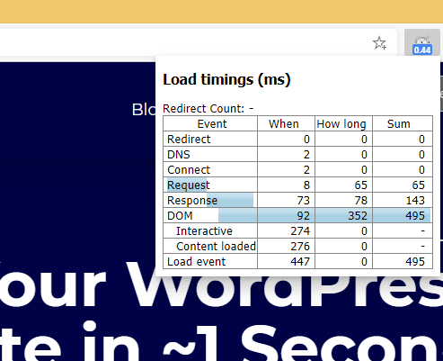 Want to See Your WordPress Website Loads in a Second? 2