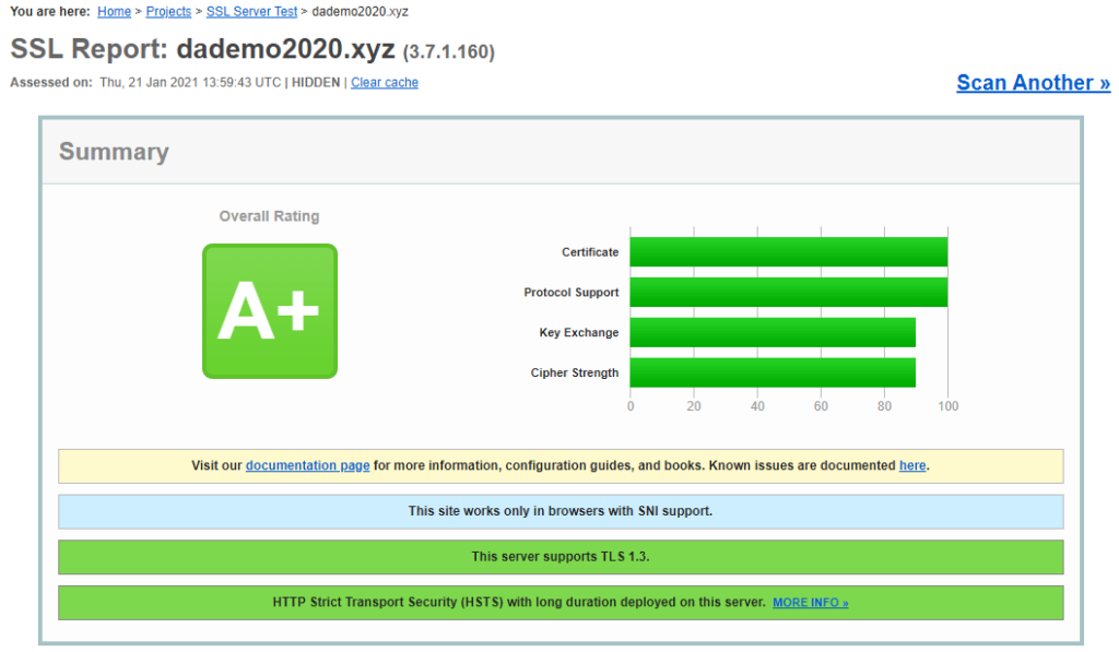 Dademo2020 SSL Lab Test
